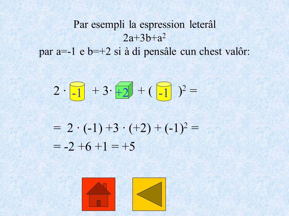 Par esempli la espression leterâl 2a+3b+a 2 par a=-1 e b=+2 si à di pensâle cun chest valôr: 2 · + 3· + ( ) 2 = = 2 · (-1) +3 · (+2) + (-1) 2 = = -2 +6 +1 = +5 +2