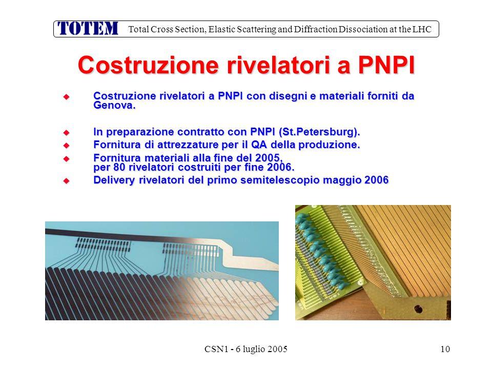 Total Cross Section, Elastic Scattering and Diffraction Dissociation at the LHC CSN1 - 6 luglio 200510 Costruzione rivelatori a PNPI  Costruzione rivelatori a PNPI con disegni e materiali forniti da Genova.