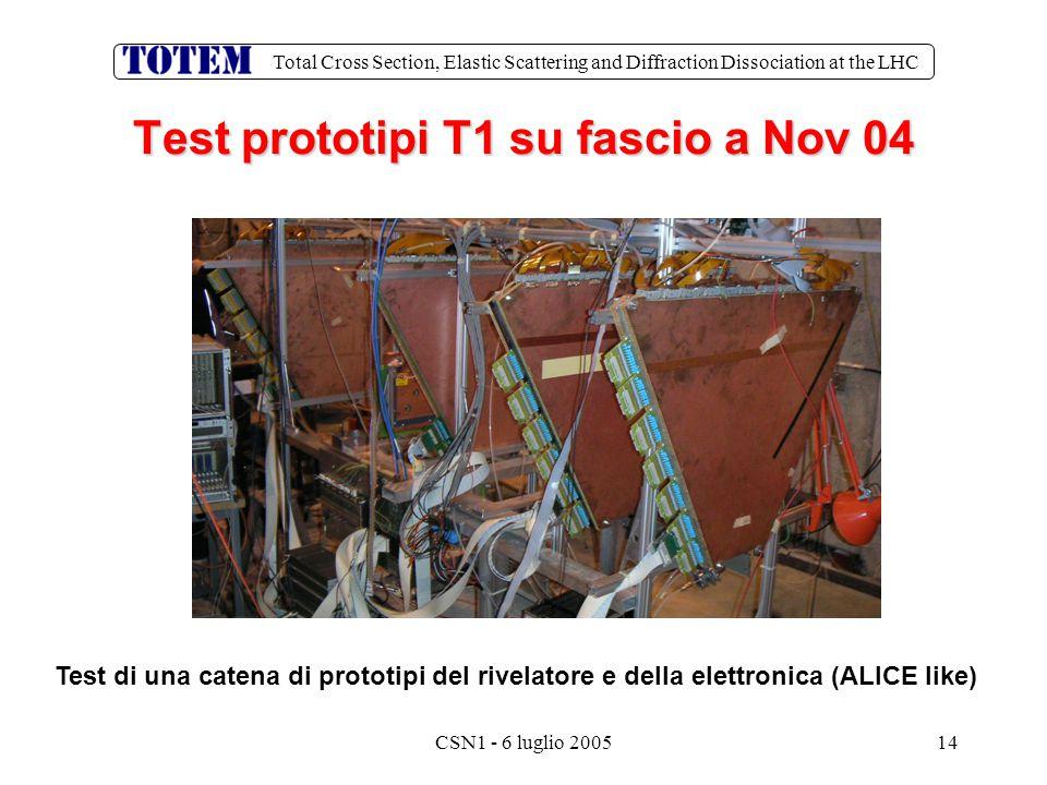 Total Cross Section, Elastic Scattering and Diffraction Dissociation at the LHC CSN1 - 6 luglio 200514 Test prototipi T1 su fascio a Nov 04 Test di una catena di prototipi del rivelatore e della elettronica (ALICE like)