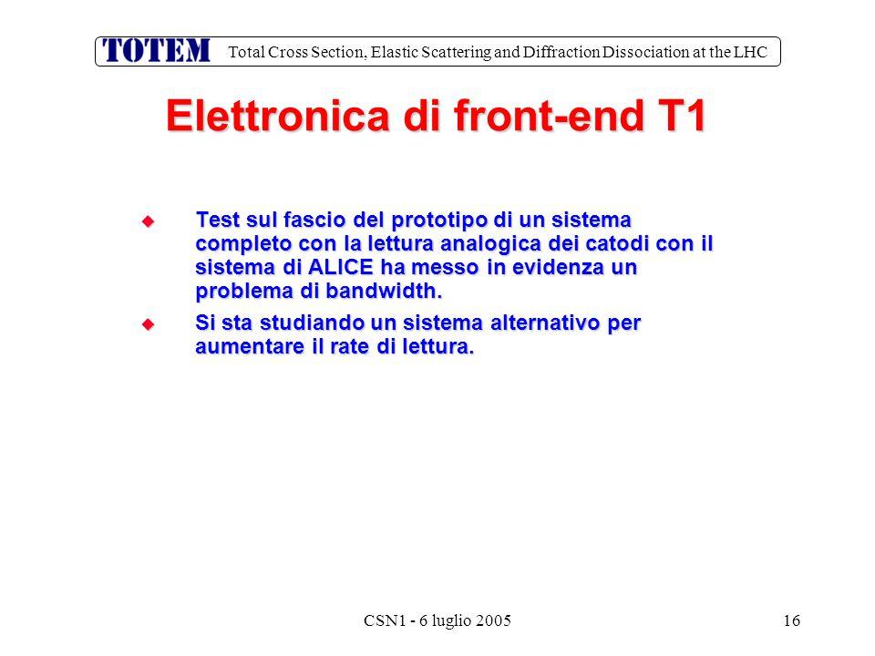 Total Cross Section, Elastic Scattering and Diffraction Dissociation at the LHC CSN1 - 6 luglio 200516  Test sul fascio del prototipo di un sistema completo con la lettura analogica dei catodi con il sistema di ALICE ha messo in evidenza un problema di bandwidth.