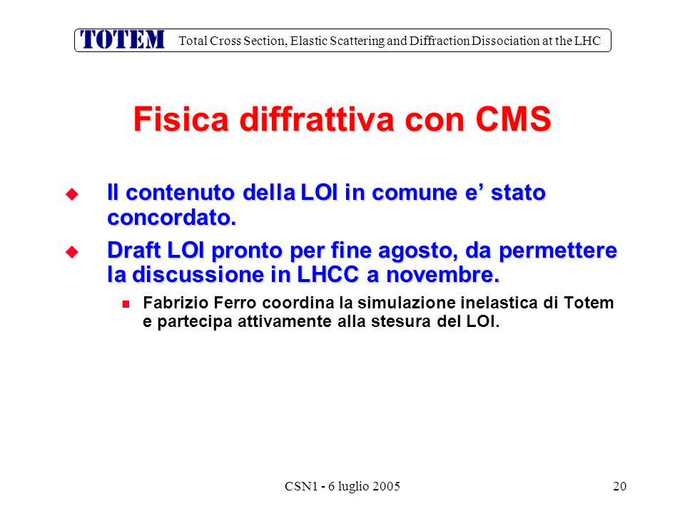 Total Cross Section, Elastic Scattering and Diffraction Dissociation at the LHC CSN1 - 6 luglio 200520 Fisica diffrattiva con CMS  Il contenuto della LOI in comune e' stato concordato.