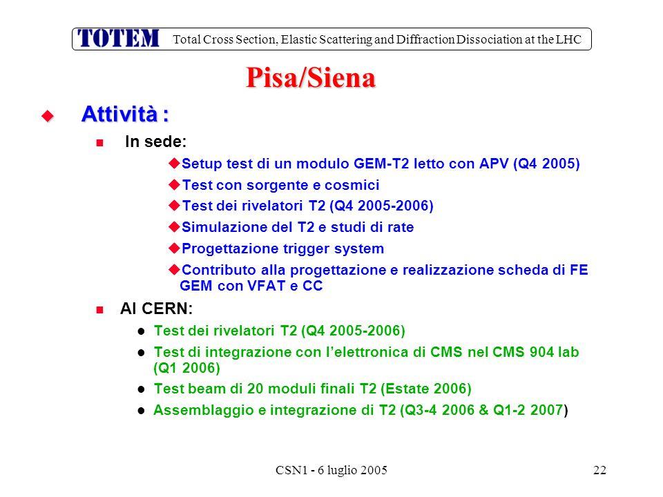 Total Cross Section, Elastic Scattering and Diffraction Dissociation at the LHC CSN1 - 6 luglio 200522  Attività : In sede:   Setup test di un modulo GEM-T2 letto con APV (Q4 2005)   Test con sorgente e cosmici   Test dei rivelatori T2 (Q4 2005-2006)   Simulazione del T2 e studi di rate   Progettazione trigger system   Contributo alla progettazione e realizzazione scheda di FE GEM con VFAT e CC Al CERN: Test dei rivelatori T2 (Q4 2005-2006) Test di integrazione con l'elettronica di CMS nel CMS 904 lab (Q1 2006) Test beam di 20 moduli finali T2 (Estate 2006) Assemblaggio e integrazione di T2 (Q3-4 2006 & Q1-2 2007) Pisa/Siena