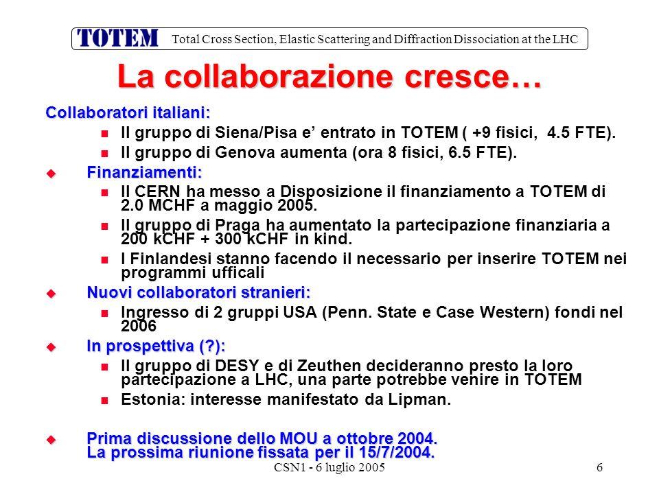 Total Cross Section, Elastic Scattering and Diffraction Dissociation at the LHC CSN1 - 6 luglio 20056 La collaborazione cresce… Collaboratori italiani: Il gruppo di Siena/Pisa e' entrato in TOTEM ( +9 fisici, 4.5 FTE).
