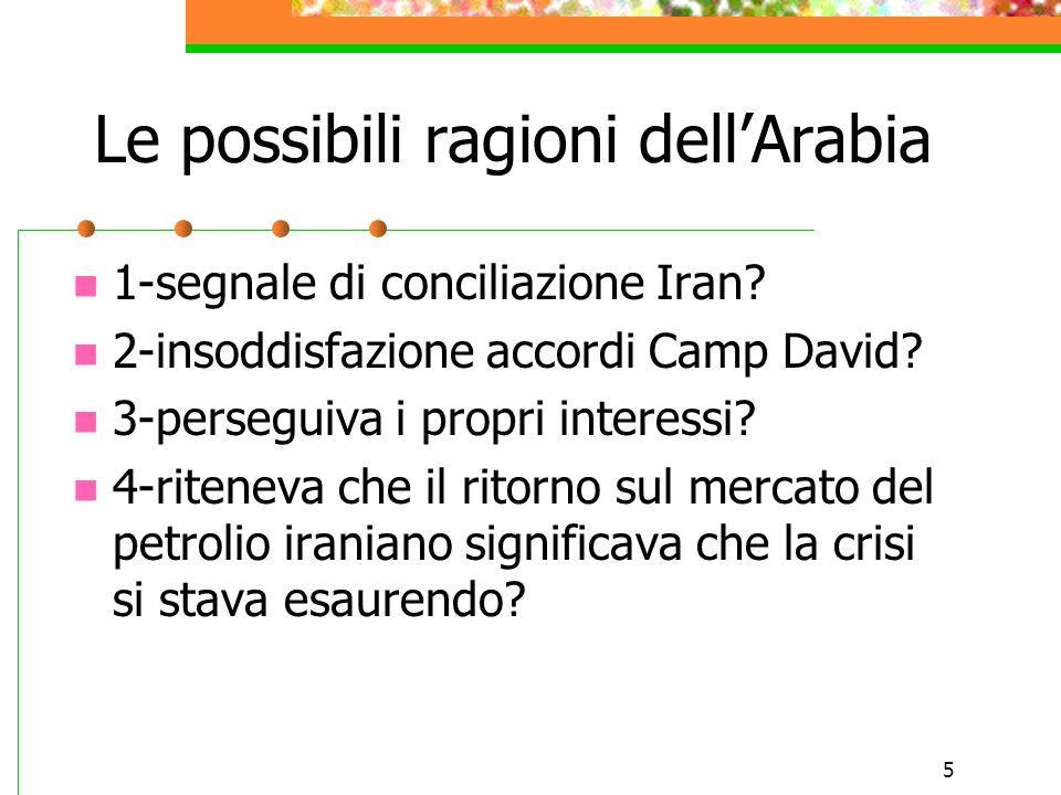 5 Le possibili ragioni dell'Arabia 1-segnale di conciliazione Iran? 2-insoddisfazione accordi Camp David? 3-perseguiva i propri interessi? 4-riteneva