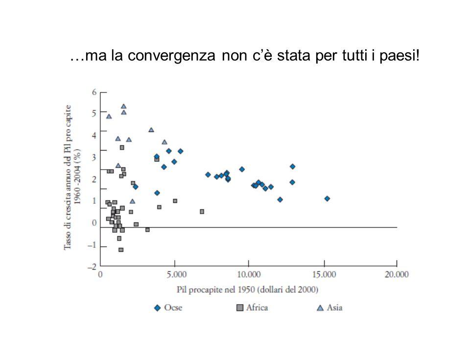 …ma la convergenza non c'è stata per tutti i paesi!