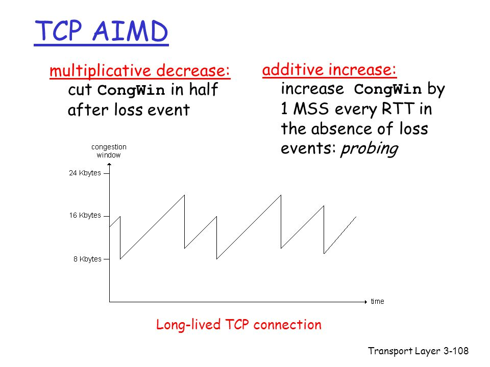 Transport Layer3-108 TCP AIMD multiplicative decrease: cut CongWin in half after loss event additive increase: increase CongWin by 1 MSS every RTT in