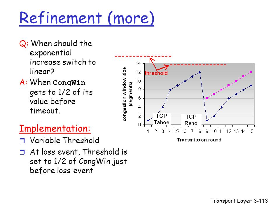 Transport Layer3-113 Refinement (more) Q: When should the exponential increase switch to linear? A: When CongWin gets to 1/2 of its value before timeo