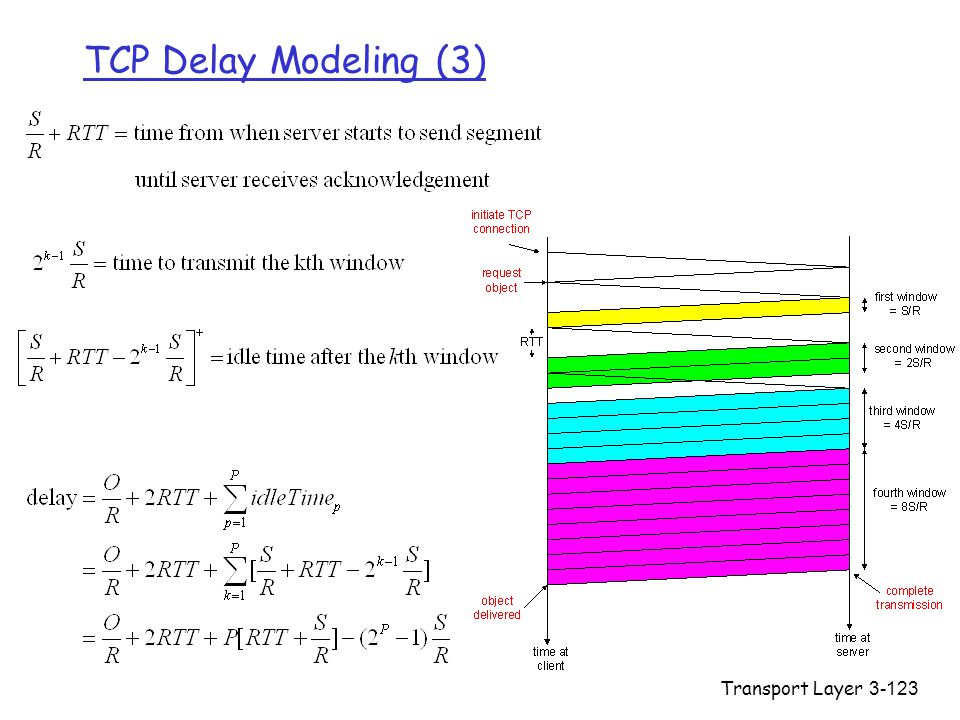 Transport Layer3-123 TCP Delay Modeling (3)