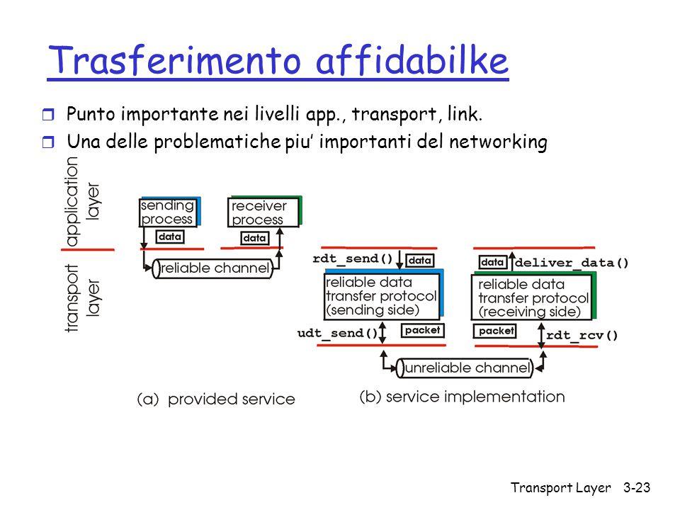 Transport Layer3-23 Trasferimento affidabilke r Punto importante nei livelli app., transport, link. r Una delle problematiche piu' importanti del netw