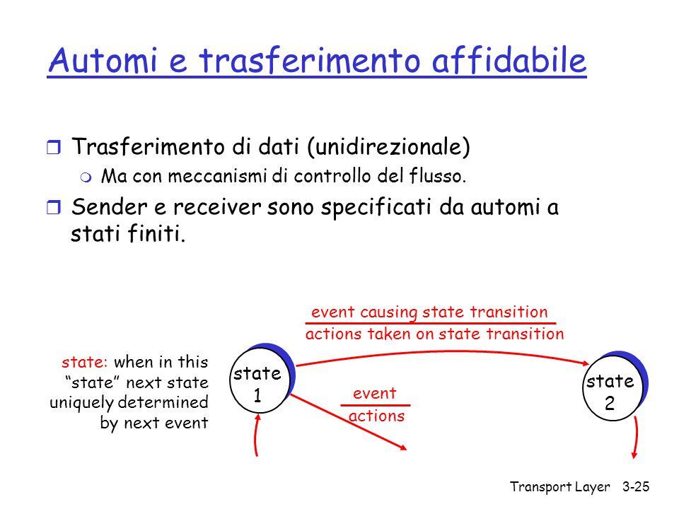 Transport Layer3-25 Automi e trasferimento affidabile r Trasferimento di dati (unidirezionale) m Ma con meccanismi di controllo del flusso. r Sender e