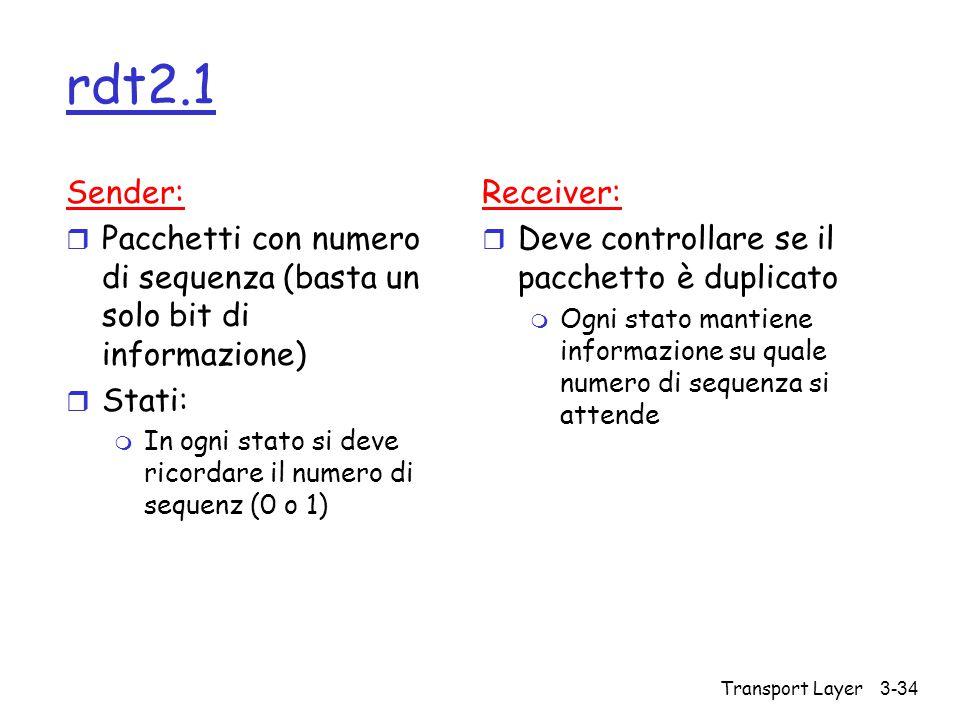 Transport Layer3-34 rdt2.1 Sender: r Pacchetti con numero di sequenza (basta un solo bit di informazione) r Stati: m In ogni stato si deve ricordare i