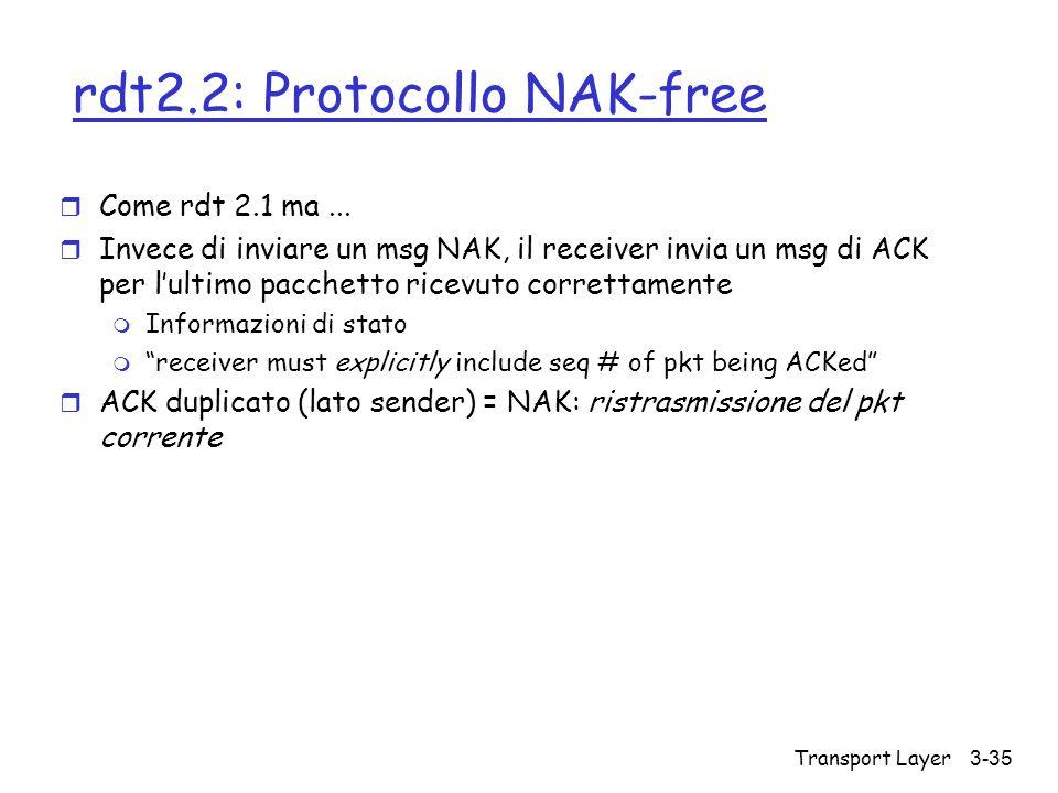 Transport Layer3-35 rdt2.2: Protocollo NAK-free r Come rdt 2.1 ma... r Invece di inviare un msg NAK, il receiver invia un msg di ACK per l'ultimo pacc