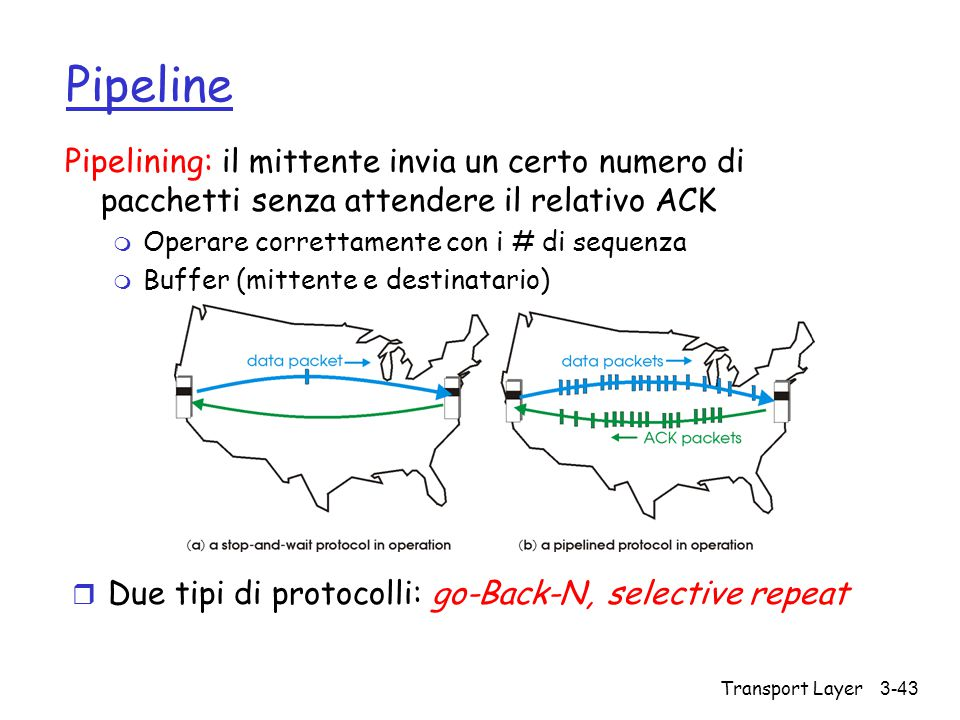Transport Layer3-43 Pipeline Pipelining: il mittente invia un certo numero di pacchetti senza attendere il relativo ACK m Operare correttamente con i