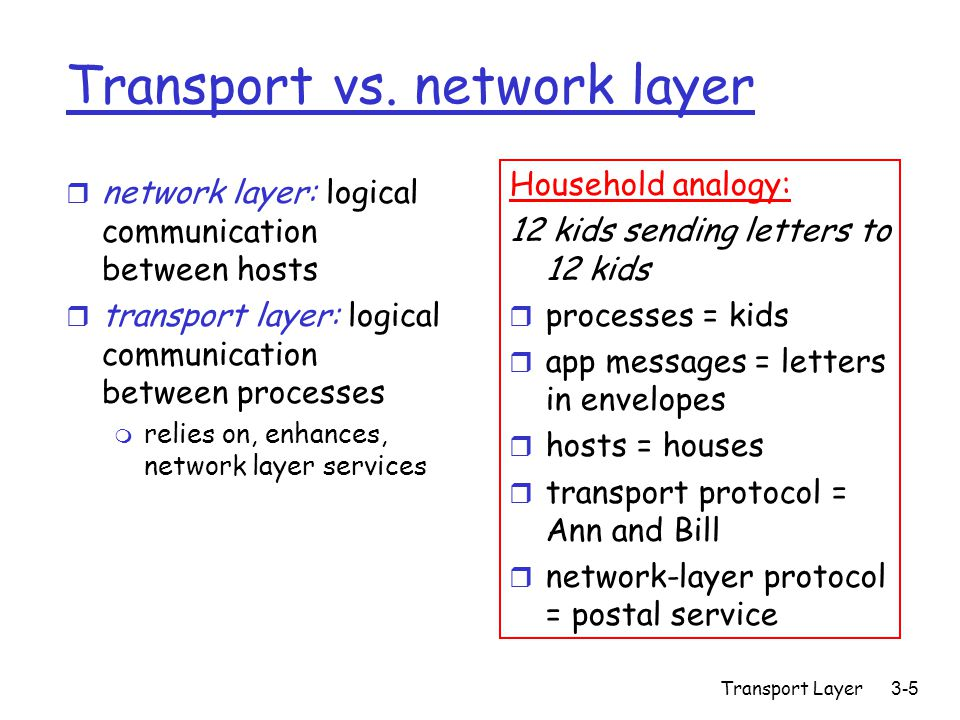 Transport Layer3-6 Internet transport-layer protocols r reliable, in-order delivery (TCP) m congestion control m flow control m connection setup r unreliable, unordered delivery: UDP m no-frills extension of best-effort IP r services not available: m delay guarantees m bandwidth guarantees application transport network data link physical application transport network data link physical network data link physical network data link physical network data link physical network data link physical network data link physical logical end-end transport