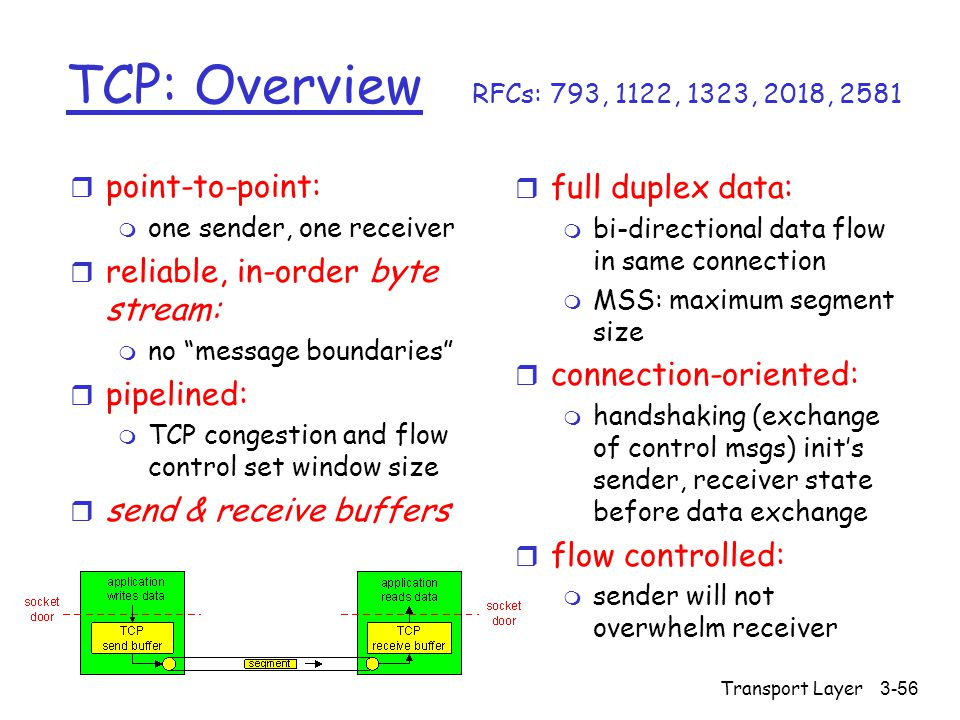 Transport Layer3-56 TCP: Overview RFCs: 793, 1122, 1323, 2018, 2581 r full duplex data: m bi-directional data flow in same connection m MSS: maximum s