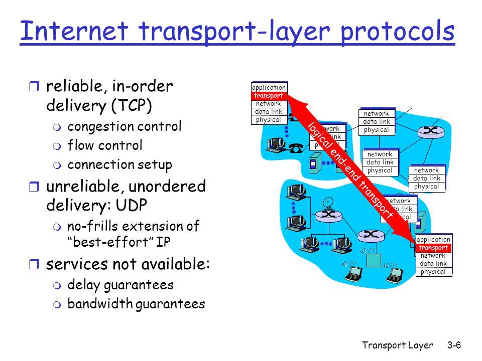 Transport Layer3-27 Rdt2.0: channel with bit errors r Il canale puo' modificare il valore dei bit presenti nei pacchetti m UDP checksum r Come vengono determinati questi errori di trasmissione: m acknowledgements (ACKs): receiver invia al sender un messaggio di recezione (senza errori) del pacchetto m negative acknowledgements (NAKs): receiver invia al sender un messaggio di errore m Sender trasmette nuovamente il pacchetto quando riceve un messaggio NAK r Novità (protocolli ARQ) m error detection m receiver feedback (ACK,NAK) m Ritrasmissione