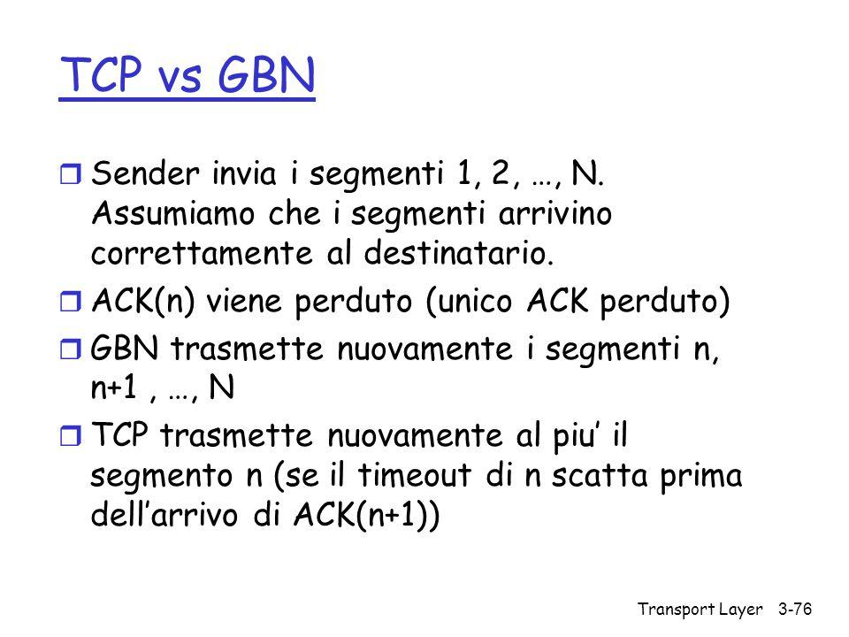 Transport Layer3-76 TCP vs GBN r Sender invia i segmenti 1, 2, …, N. Assumiamo che i segmenti arrivino correttamente al destinatario. r ACK(n) viene p