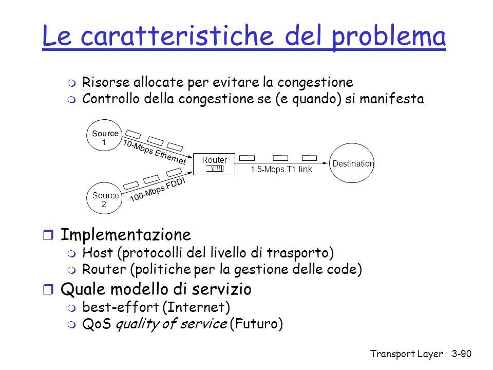 Transport Layer3-90 Le caratteristiche del problema m Risorse allocate per evitare la congestione m Controllo della congestione se (e quando) si manif