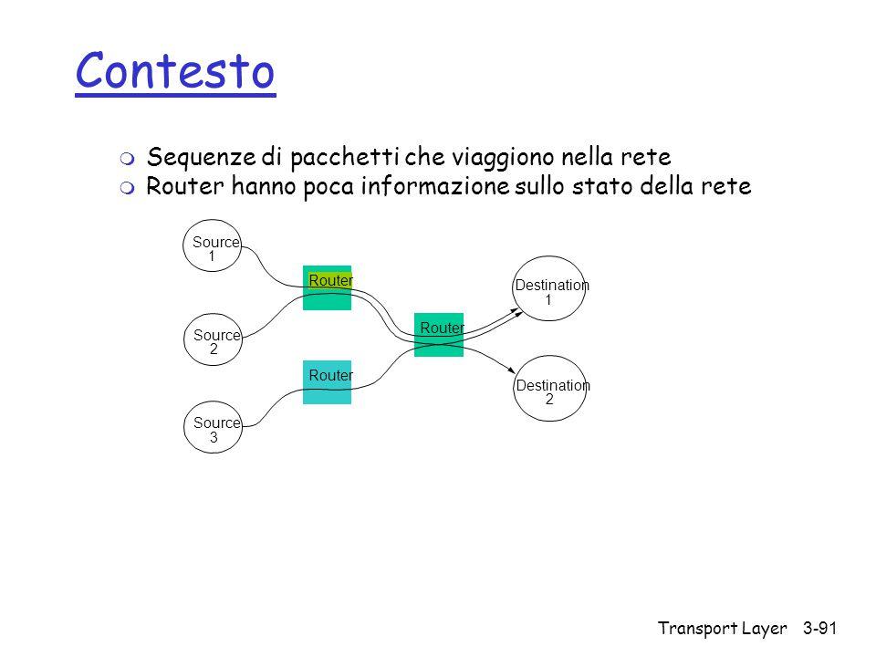 Transport Layer3-91 Contesto m Sequenze di pacchetti che viaggiono nella rete m Router hanno poca informazione sullo stato della rete Router Source 2