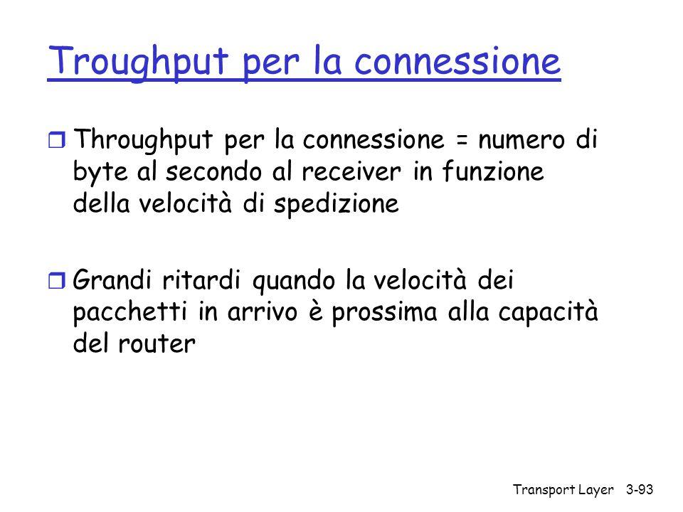 Transport Layer3-93 Troughput per la connessione r Throughput per la connessione = numero di byte al secondo al receiver in funzione della velocità di