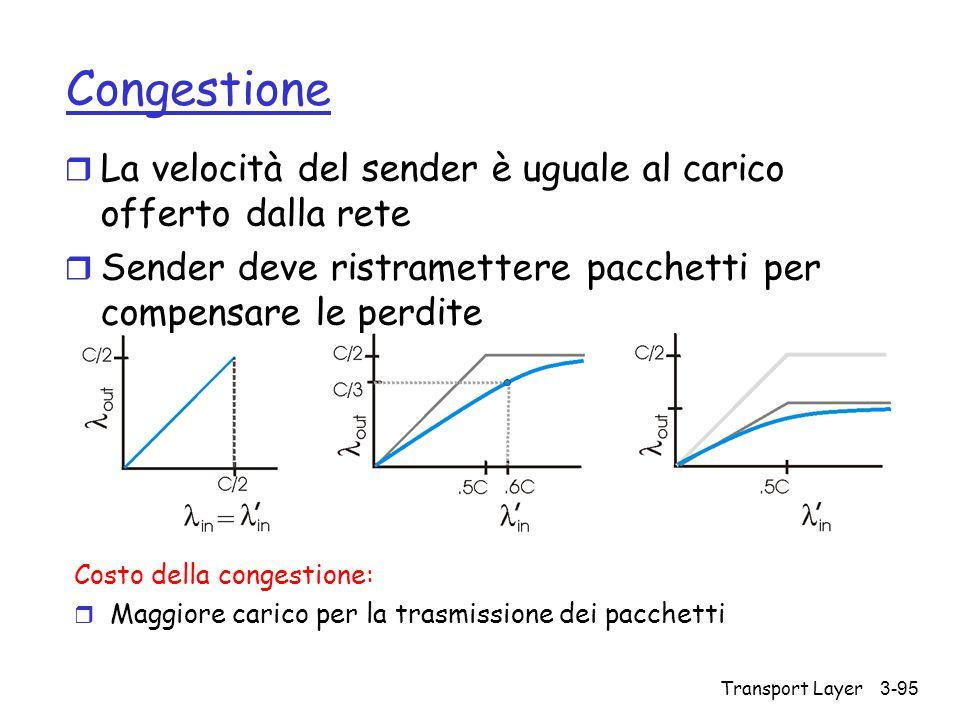 Transport Layer3-95 Congestione r La velocità del sender è uguale al carico offerto dalla rete r Sender deve ristramettere pacchetti per compensare le
