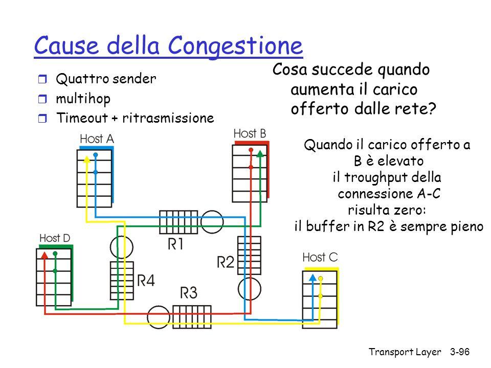 Transport Layer3-96 Cause della Congestione r Quattro sender r multihop r Timeout + ritrasmissione Cosa succede quando aumenta il carico offerto dalle