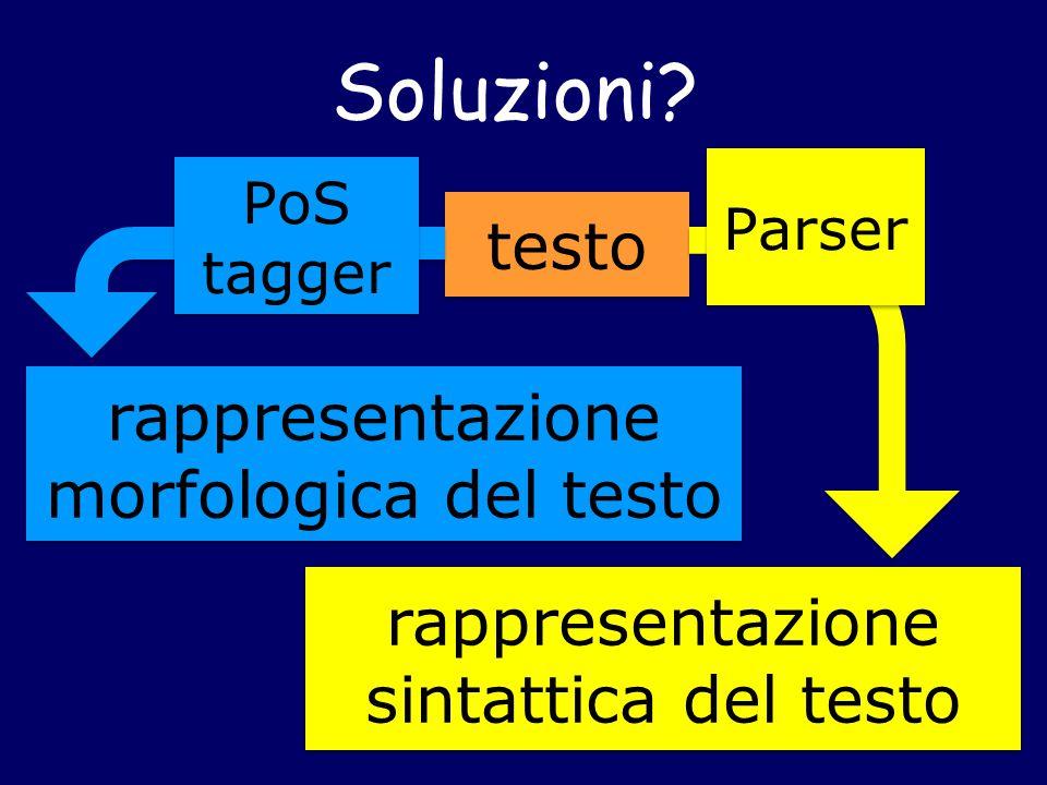 Soluzioni? testo rappresentazione morfologica del testo rappresentazione sintattica del testo rappresentazione sintattica del testo PoS tagger Parser