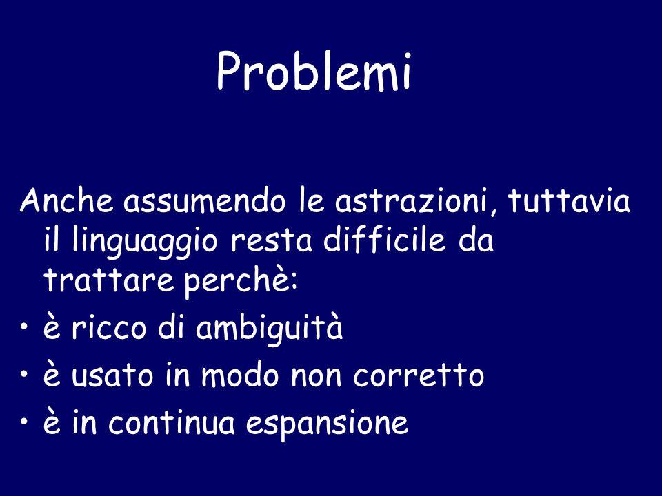 Problemi Anche assumendo le astrazioni, tuttavia il linguaggio resta difficile da trattare perchè: è ricco di ambiguità è usato in modo non corretto è in continua espansione