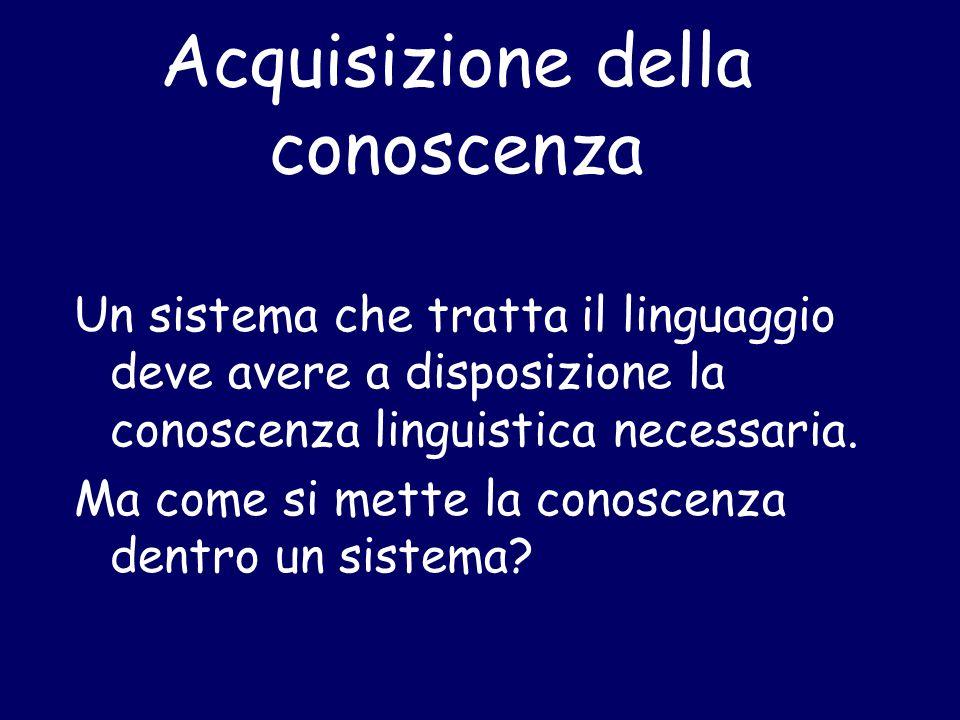 Acquisizione della conoscenza Un sistema che tratta il linguaggio deve avere a disposizione la conoscenza linguistica necessaria. Ma come si mette la