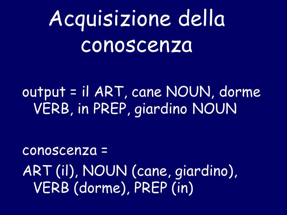 Acquisizione della conoscenza output = il ART, cane NOUN, dorme VERB, in PREP, giardino NOUN conoscenza = ART (il), NOUN (cane, giardino), VERB (dorme), PREP (in)