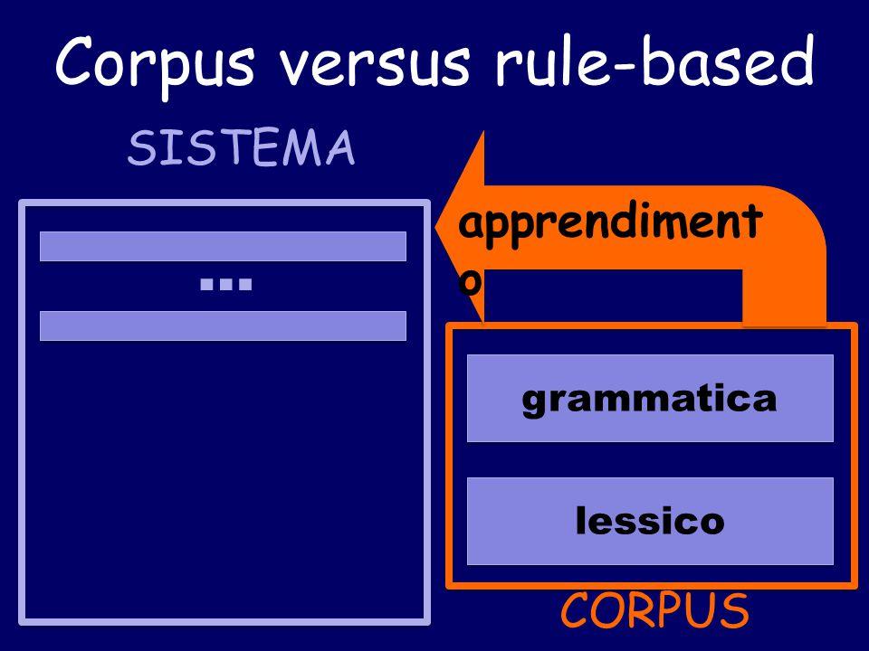 Corpus versus rule-based grammatica lessico … CORPUS SISTEMA apprendiment o