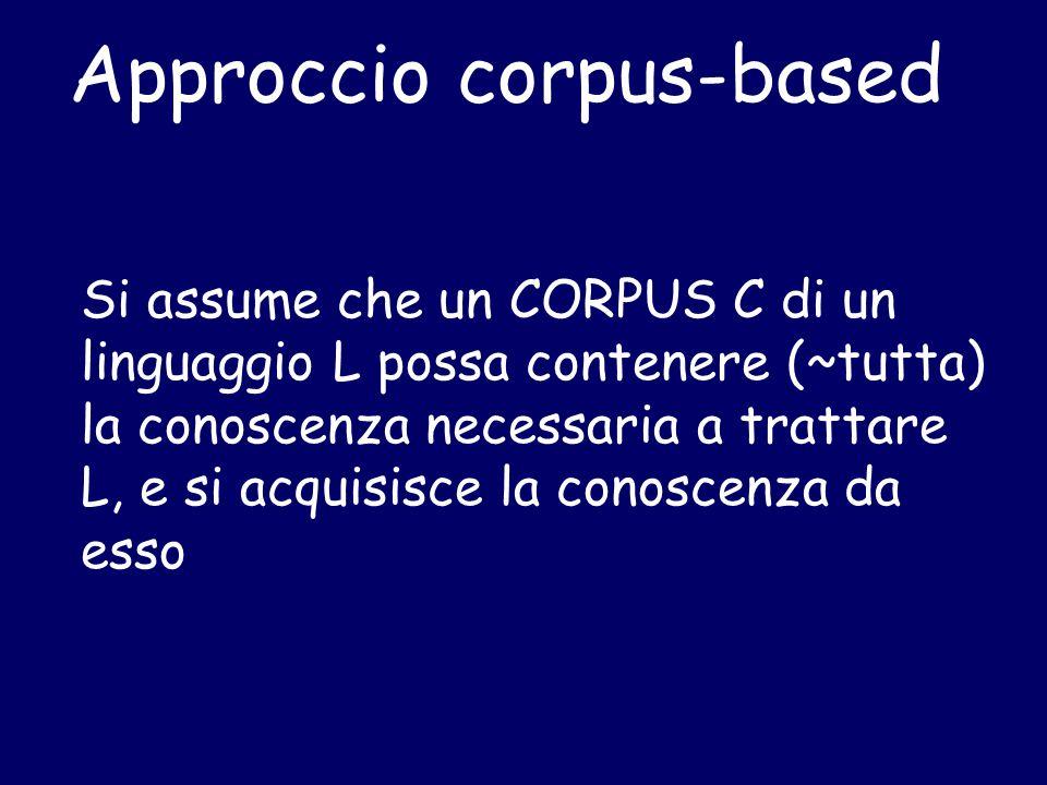 Approccio corpus-based Si assume che un CORPUS C di un linguaggio L possa contenere (~tutta) la conoscenza necessaria a trattare L, e si acquisisce la conoscenza da esso