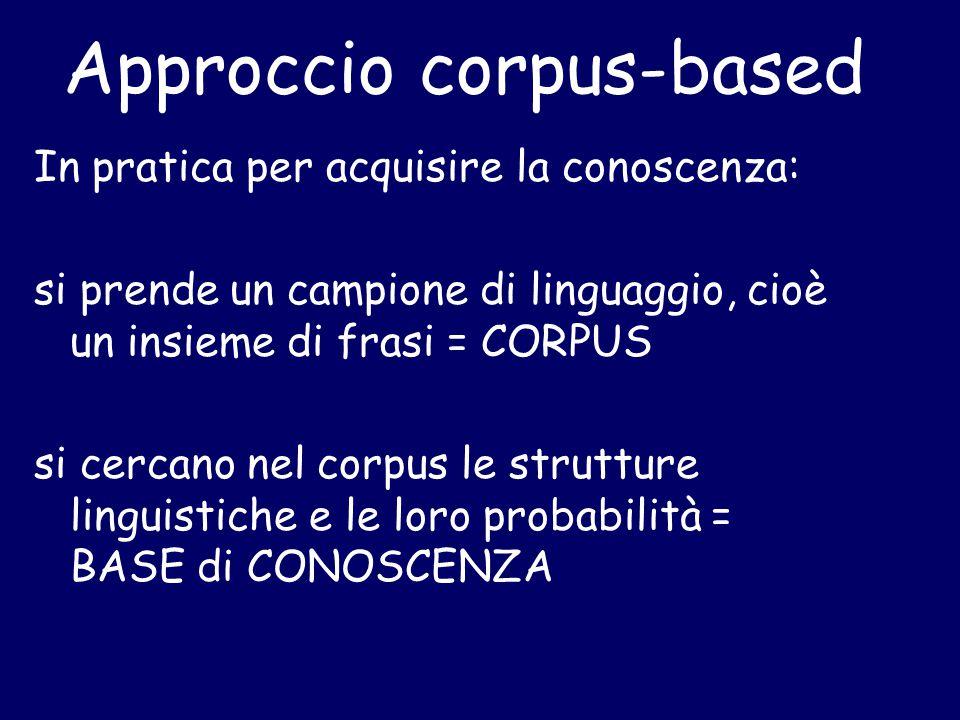 Approccio corpus-based In pratica per acquisire la conoscenza: si prende un campione di linguaggio, cioè un insieme di frasi = CORPUS si cercano nel corpus le strutture linguistiche e le loro probabilità = BASE di CONOSCENZA