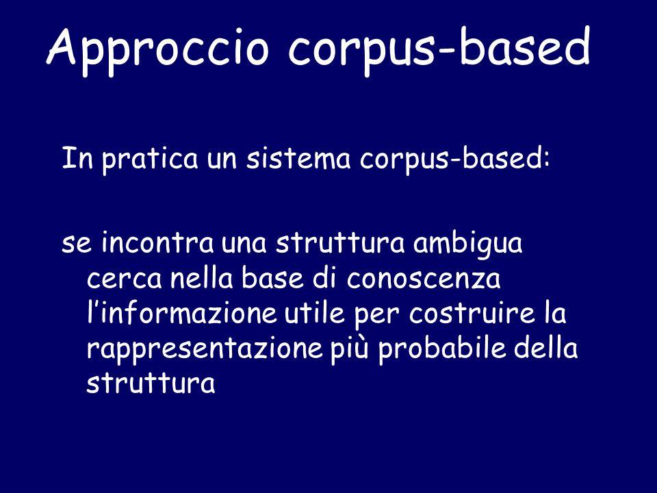 Approccio corpus-based In pratica un sistema corpus-based: se incontra una struttura ambigua cerca nella base di conoscenza l'informazione utile per costruire la rappresentazione più probabile della struttura