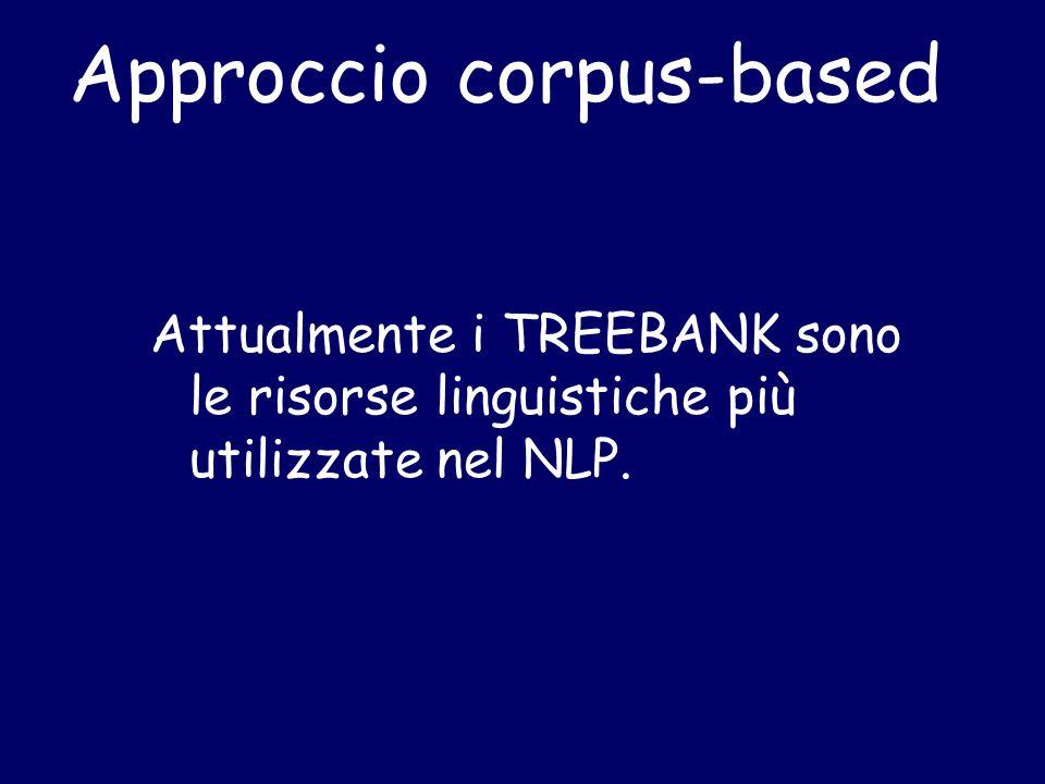 Approccio corpus-based Attualmente i TREEBANK sono le risorse linguistiche più utilizzate nel NLP.