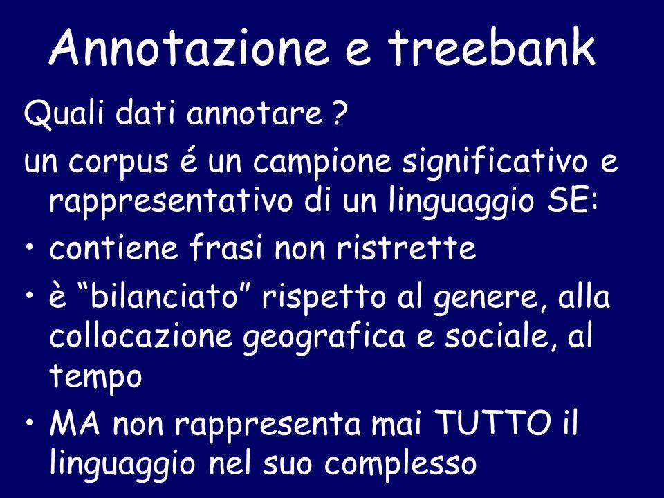 Annotazione e treebank Quali dati annotare ? un corpus é un campione significativo e rappresentativo di un linguaggio SE: contiene frasi non ristrette