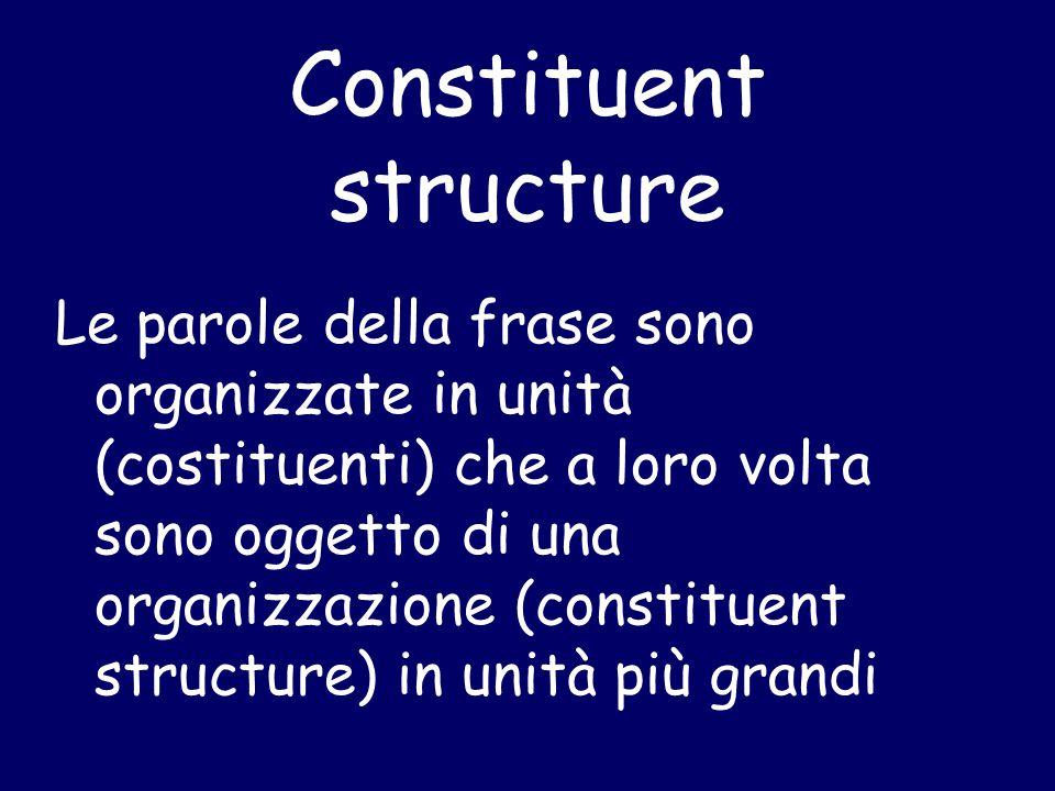 Constituent structure Le parole della frase sono organizzate in unità (costituenti) che a loro volta sono oggetto di una organizzazione (constituent structure) in unità più grandi