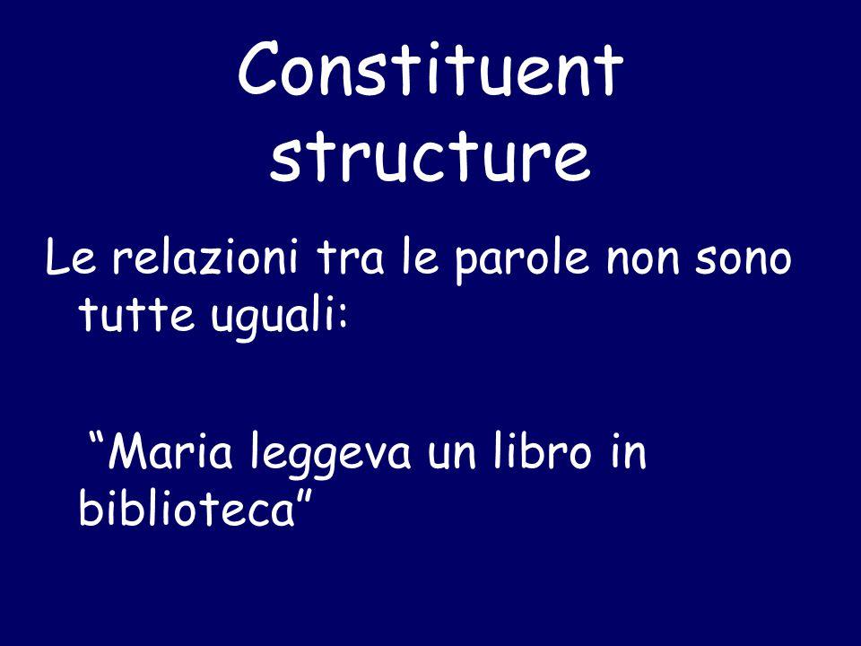 """Constituent structure Le relazioni tra le parole non sono tutte uguali: """"Maria leggeva un libro in biblioteca"""""""