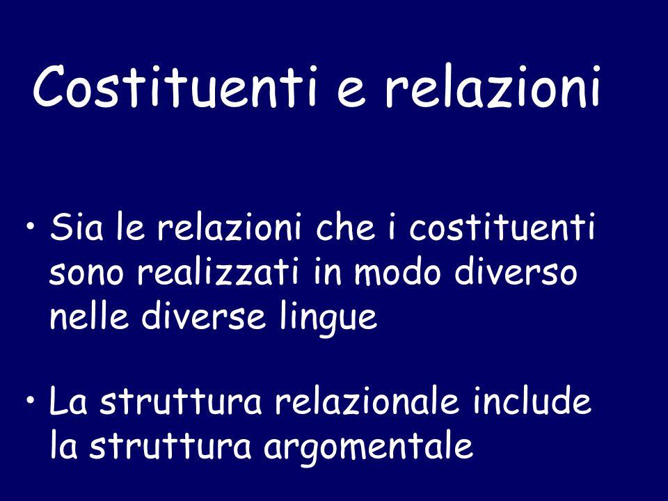 Sia le relazioni che i costituenti sono realizzati in modo diverso nelle diverse lingue La struttura relazionale include la struttura argomentale Costituenti e relazioni