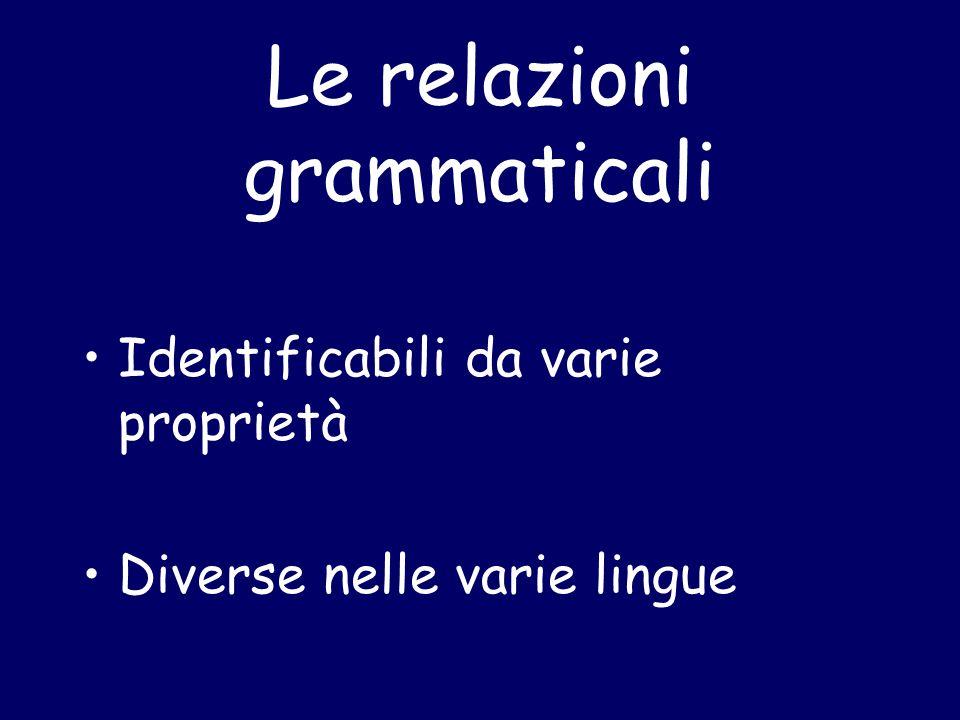 Le relazioni grammaticali Identificabili da varie proprietà Diverse nelle varie lingue