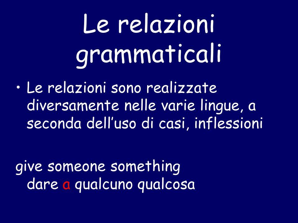 Le relazioni grammaticali Le relazioni sono realizzate diversamente nelle varie lingue, a seconda dell'uso di casi, inflessioni give someone something dare a qualcuno qualcosa