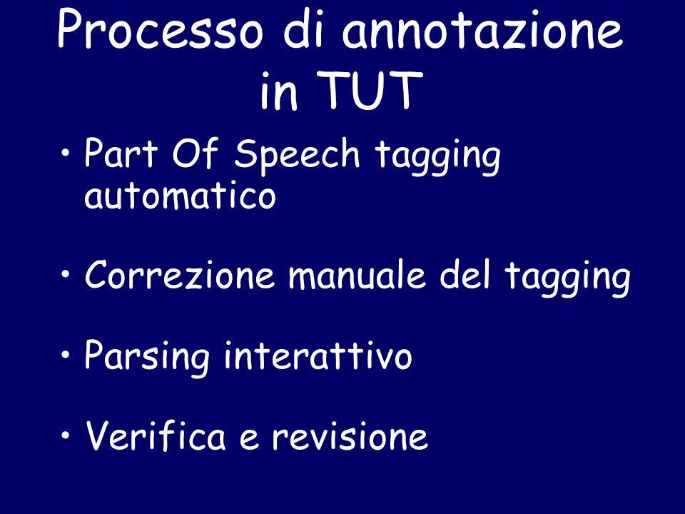 Processo di annotazione in TUT Part Of Speech tagging automatico Correzione manuale del tagging Parsing interattivo Verifica e revisione