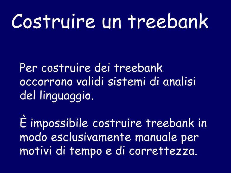 Costruire un treebank Per costruire dei treebank occorrono validi sistemi di analisi del linguaggio. È impossibile costruire treebank in modo esclusiv