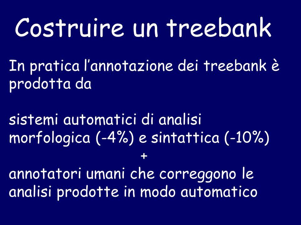 Costruire un treebank In pratica l'annotazione dei treebank è prodotta da sistemi automatici di analisi morfologica (-4%) e sintattica (-10%) + annotatori umani che correggono le analisi prodotte in modo automatico