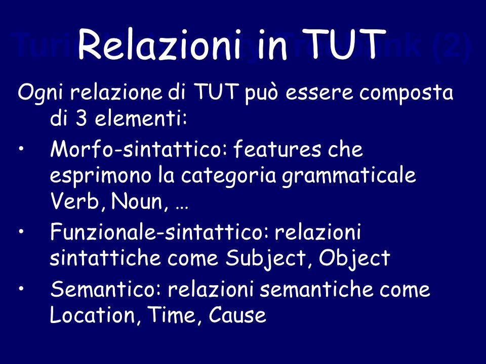 Ogni relazione di TUT può essere composta di 3 elementi: Morfo-sintattico: features che esprimono la categoria grammaticale Verb, Noun, … Funzionale-sintattico: relazioni sintattiche come Subject, Object Semantico: relazioni semantiche come Location, Time, Cause Turin University Treebank (2) Relazioni in TUT