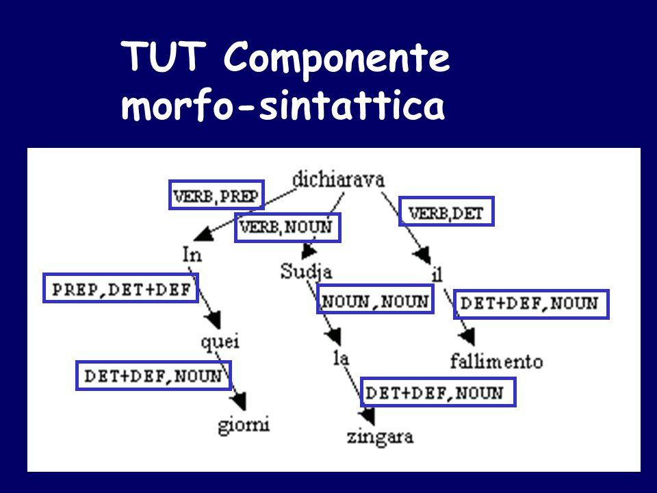 TUT Componente morfo-sintattica