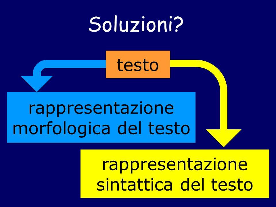 Soluzioni? testo rappresentazione morfologica del testo rappresentazione sintattica del testo rappresentazione sintattica del testo