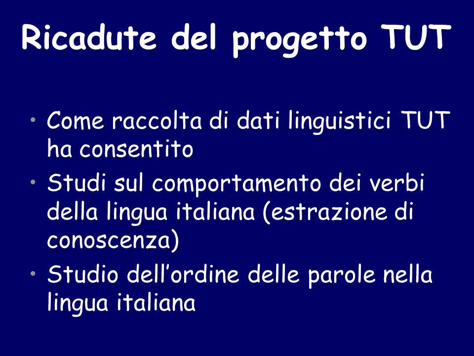 Come raccolta di dati linguistici TUT ha consentito Studi sul comportamento dei verbi della lingua italiana (estrazione di conoscenza) Studio dell'ordine delle parole nella lingua italiana Ricadute del progetto TUT