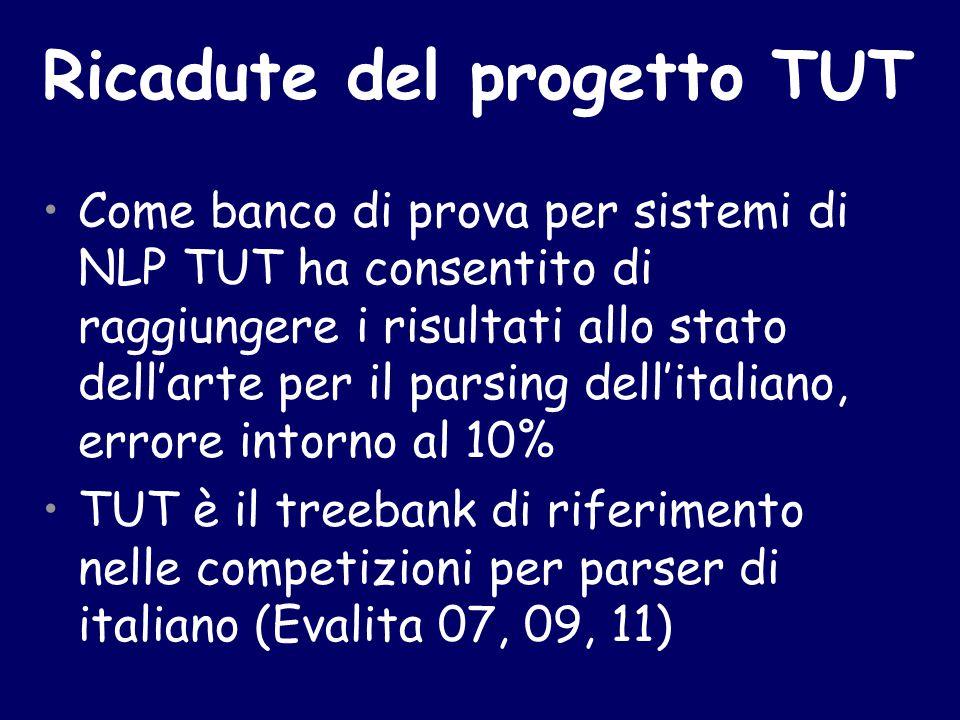 Come banco di prova per sistemi di NLP TUT ha consentito di raggiungere i risultati allo stato dell'arte per il parsing dell'italiano, errore intorno al 10% TUT è il treebank di riferimento nelle competizioni per parser di italiano (Evalita 07, 09, 11) Ricadute del progetto TUT