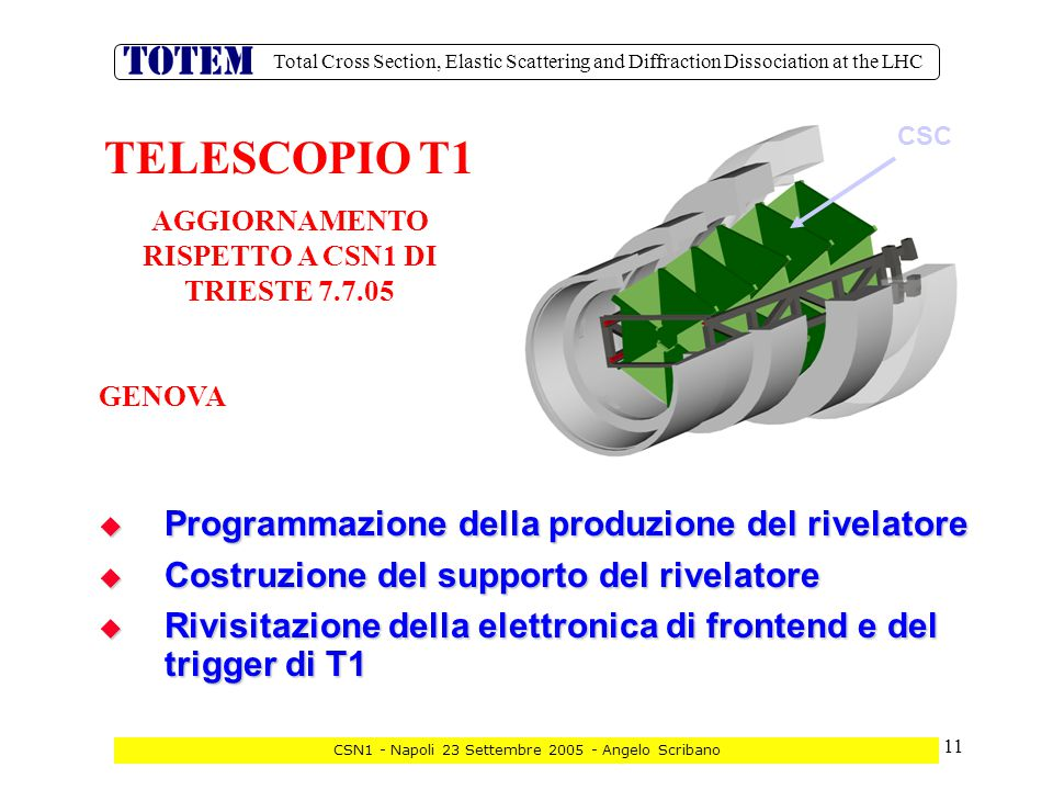 11 Total Cross Section, Elastic Scattering and Diffraction Dissociation at the LHC CSN1 - Napoli 23 Settembre 2005 - Angelo Scribano TELESCOPIO T1 AGG